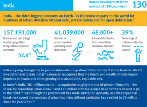 world-toilet-day-water-aid-report-on-sanitation-in-india-padham-health-news